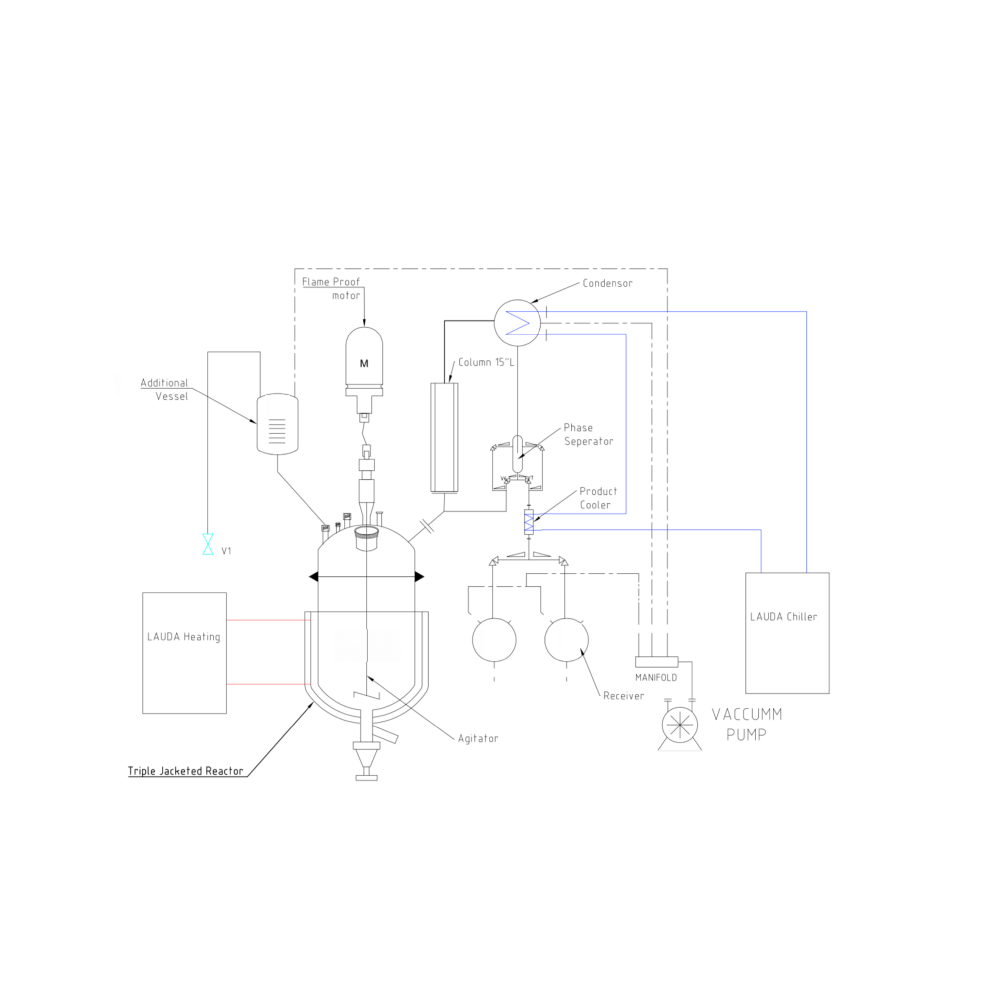 Solvent recovery with column